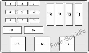 Fuse Box Diagram Chevrolet Lumina  1995