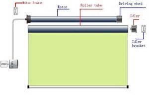Energy Efficient Curtains by Amp Blinds Decor Pte Ltd