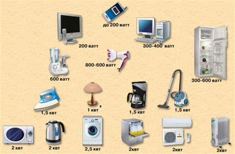 Потребляемая мощность бытовых приборов коэффициент мощности бытовых приборов