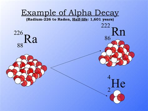 Diagram Of Radium by Radioactive Decay As A Measure Of Age Lesson 0283 Tqa