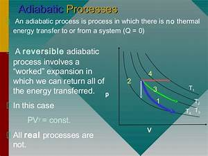 Work Done In Isothermal And Adiabatic Process