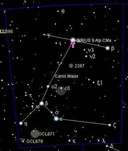 Hemant Bhardwaj Astrologer: Sirius GALAXY