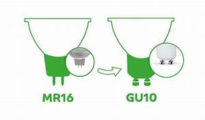 Mr16 Vs Gu10s