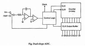 Know All About Analog To Digital Adc Converters