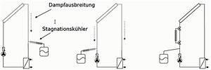 Abblaseleitung Sicherheitsventil Berechnen : sicherheitstechnische bauteile in thermischen solaranlagen ~ Themetempest.com Abrechnung