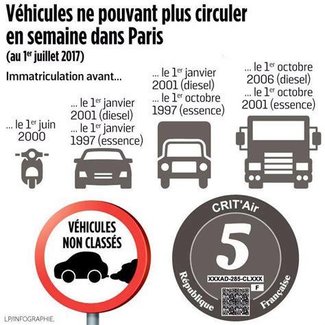 air changer de si鑒e véhicules polluants le système crit air entre en vigueur à le parisien