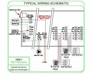 Technical Information  U2013 Underfloor Heating Technologies