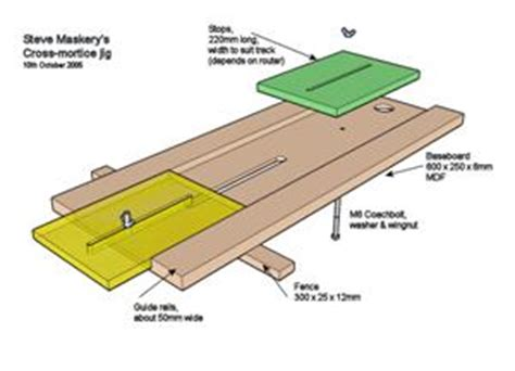 woodwork woodworking jigs  plans  plans