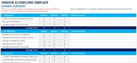 vendor scorecard how to choose a soc 2 audit firm with vendor scorecard template risk3sixty llc