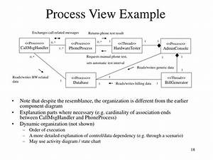 Ppt  Cs446  Ece452 Documenting Software Architecture