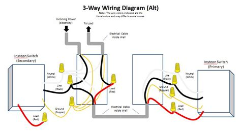3 Way Switch Dimmer Wiring Diagram by Home Automation Bithead S