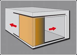 Porte De Garage Sectionnelle Latérale : portes de garage comptoir des bois ~ Melissatoandfro.com Idées de Décoration