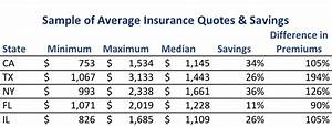 CONFUSEDSKY: Florida Car Insurance Quotes