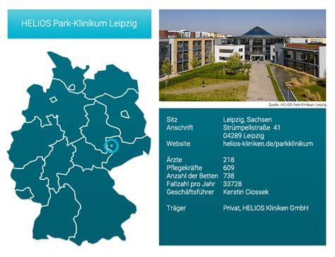 Groste Klinik Deutschlands by Die Top Privatkliniken In Deutschland 2019 220 Bersicht