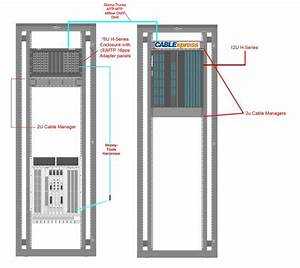 Es 2335  Switch And Patch Panel Wiring Diagram Wiring Diagram