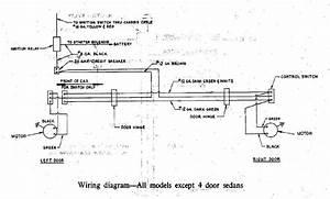 2 Post Car Lift Installation Manual