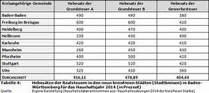 Grundsteuer Baden Württemberg Berechnen : weblog nkhr ergebnisplanung und realsteuerhebes tze 2014 der ~ Themetempest.com Abrechnung