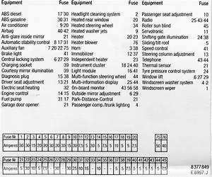2000 Bmw 740il Fuse Diagram 25819 Netsonda Es