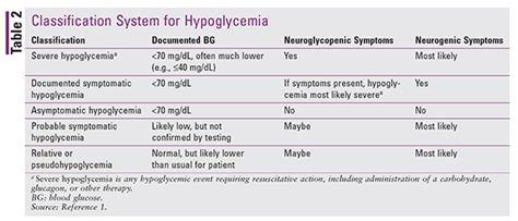 addressing hypoglycemic emergencies