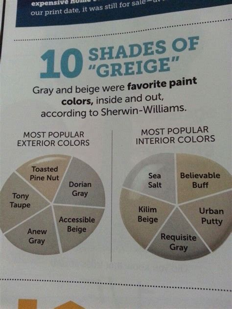 25 best ideas about anew gray on agreeable