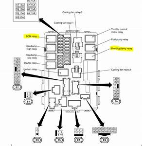 Nissan Murano Fuse Box Diagram