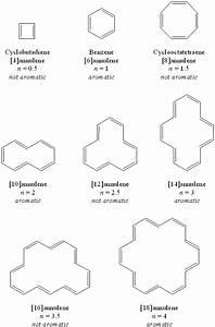 Molecule Gallery