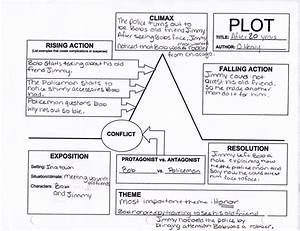Plot Sheet On The Short Story After 20 Years
