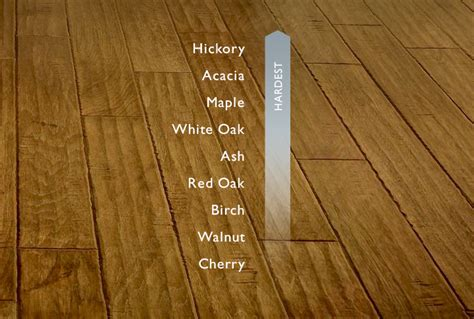 bruce hardwood wood hardness versus moisture content math encounters