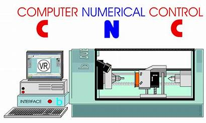 Control Numerical Computer Introduction Cam Cnc Technologystudent