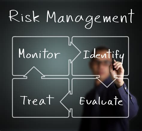 Analyzing Risk For Business Success