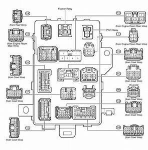 Toyota Avensis 2001 Wiring Diagram