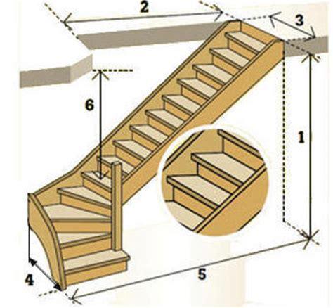 largeur d un escalier droit 28 images math 224 carlsbourg r 233 visions du premier degr 233