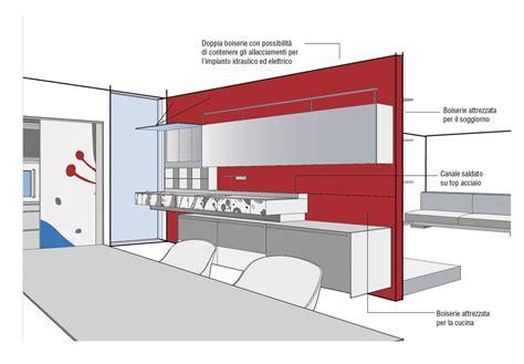 pareti divisorie cucina soggiorno pareti divisorie cucina soggiorno tl01 187 regardsdefemmes