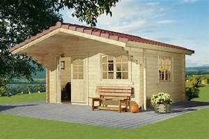 Gartenhaus Heizung Selber Bauen : kleine gartenh user sind super beliebt ~ Michelbontemps.com Haus und Dekorationen