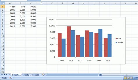 double bar graph  microsoft office excel