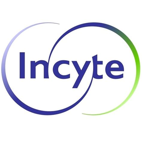 Incyte on the Forbes Global 2000 List