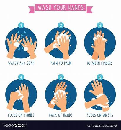 Washing Poster Hygiene Hands Mask Posters Face
