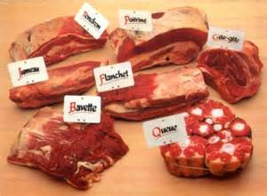 viandes pour pot au feu acheter une viande de qualit 233 le perso de la cuisine expliqu 233 e