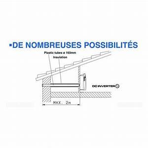 Console monobloc reve 301 i reversible climatisation for Climatisation reversible sans unite exterieure