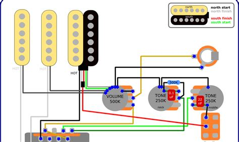 guitar wiring blog diagrams  tips fat strat mod fender charvel