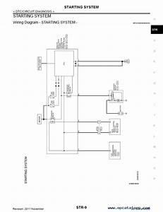 Nissan Murano Model Z51 Series 2011 Service Manual Pdf