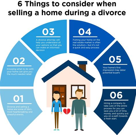 Design Tips For Selling Your Home by 5 Tips To Help You Survive Selling A Home During A Divorce