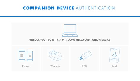 extending the capabilities of windows hello windows for