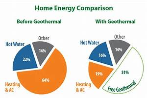 Geothermal Energy  U2013 What Is It