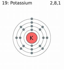 File Electron Shell 019 Potassium Png