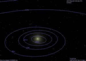 Umlaufzeit Berechnen Planeten : planeten parade konjunktion venus jupiter 26 wolfgangs gartensternwarte ~ Themetempest.com Abrechnung