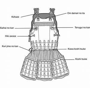 Samurai Body Armour