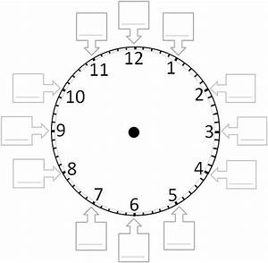 telling time 5 minute intervals second grade With 24 hour timer