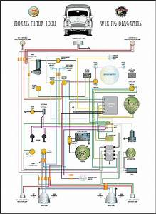 Morris Minor Wiring Diagram With Control Box And Screen