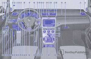 Excerpt - Volkswagen Passat Owner U0026 39 S Manual  2006